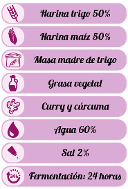ingredientes especialisimos fin de semana curry