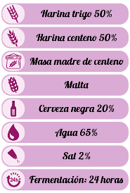 ingredientes especialisimos jueves