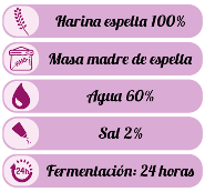 ingredientes especialisimos martes